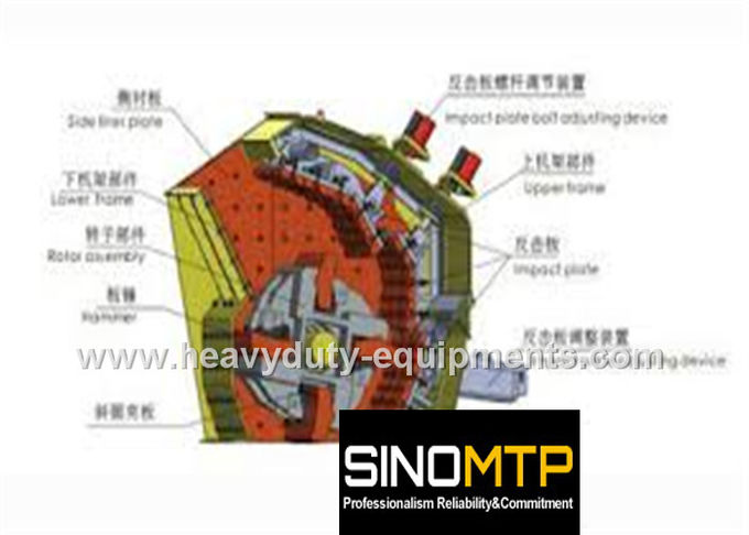 Sinomtp three curtains cavity hydraulic impact crushers with the capacity from 220t/h to 300t/h